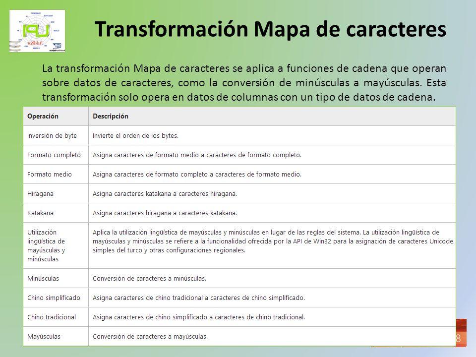 Taller de Inteligencia de Negocios La transformación Mapa de caracteres se aplica a funciones de cadena que operan sobre datos de caracteres, como la