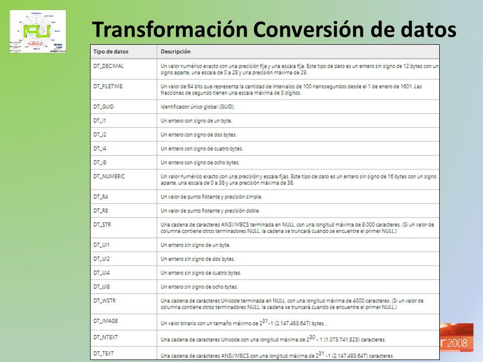 Taller de Inteligencia de Negocios Crea nuevos valores de columna aplicando expresiones a las columnas de entrada de la transformación.