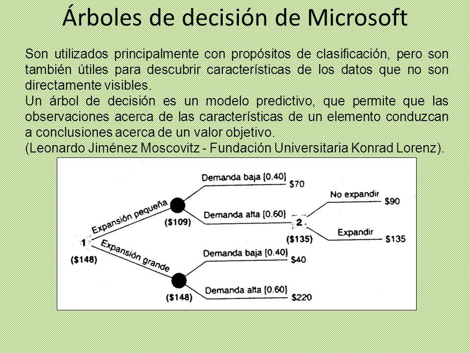 Son utilizados principalmente con propósitos de clasicación, pero son también útiles para descubrir características de los datos que no son directamen