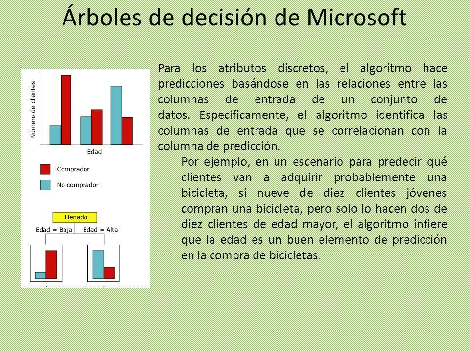 Para los atributos discretos, el algoritmo hace predicciones basándose en las relaciones entre las columnas de entrada de un conjunto de datos. Especí
