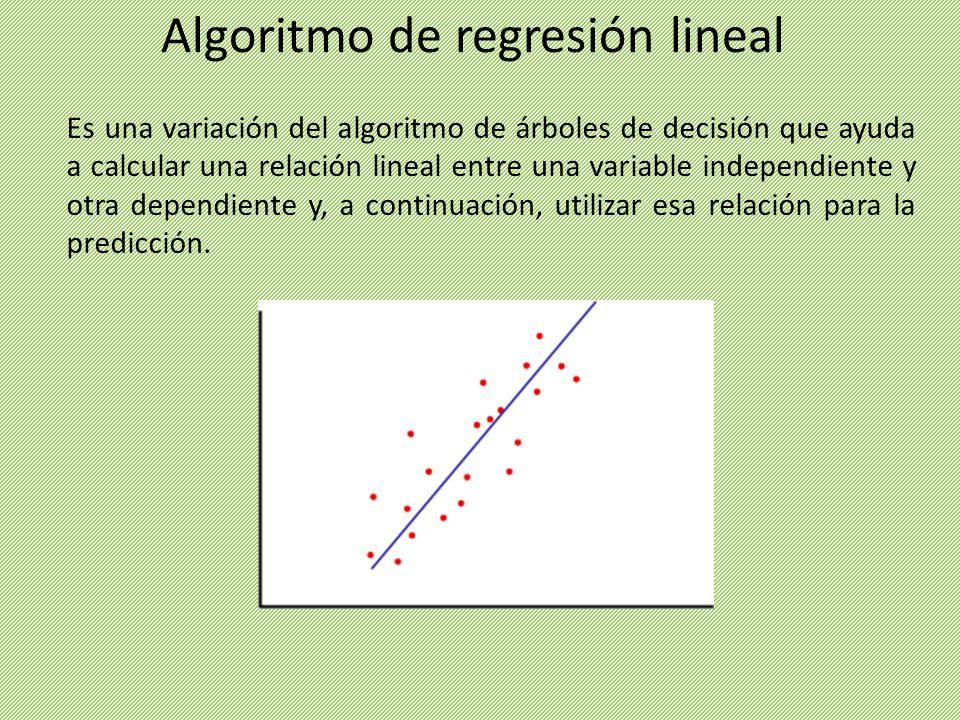 Es una variación del algoritmo de árboles de decisión que ayuda a calcular una relación lineal entre una variable independiente y otra dependiente y,