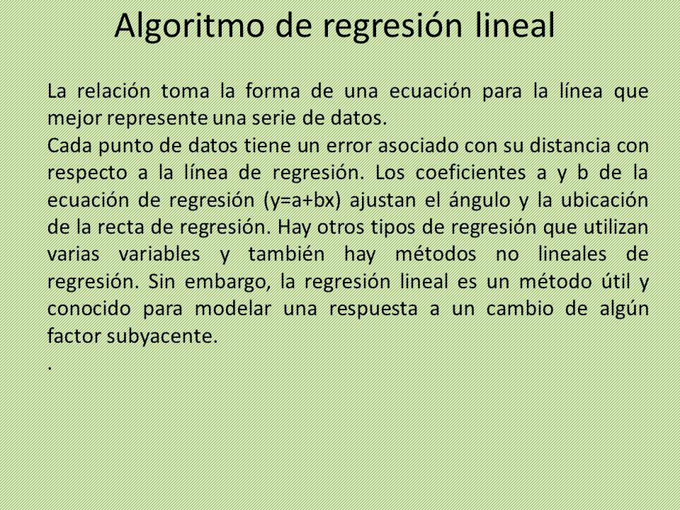 La relación toma la forma de una ecuación para la línea que mejor represente una serie de datos. Cada punto de datos tiene un error asociado con su di