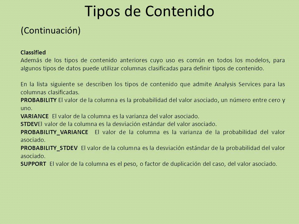 (Continuación) Classified Además de los tipos de contenido anteriores cuyo uso es común en todos los modelos, para algunos tipos de datos puede utiliz