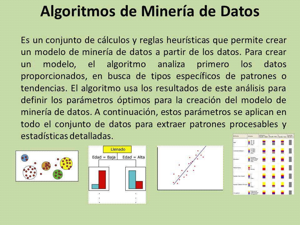 Es un conjunto de cálculos y reglas heurísticas que permite crear un modelo de minería de datos a partir de los datos. Para crear un modelo, el algori