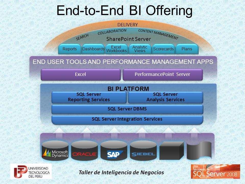 Taller de Inteligencia de Negocios Heterogeneous data sources End-to-End BI Offering END USER TOOLS AND PERFORMANCE MANAGEMENT APPS Excel PerformanceP