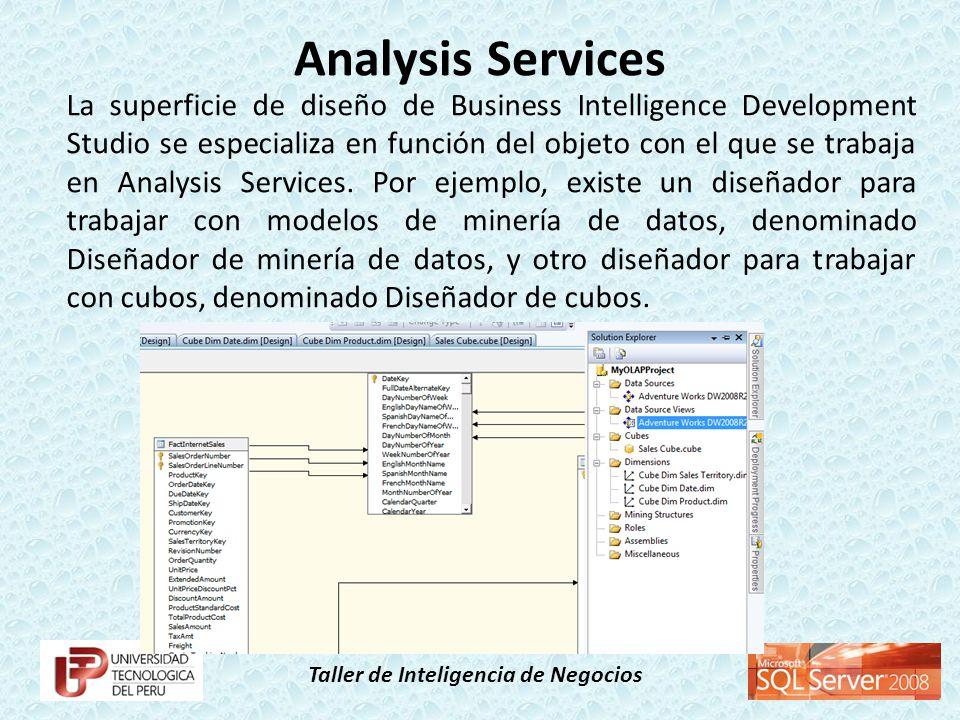 Taller de Inteligencia de Negocios La superficie de diseño de Business Intelligence Development Studio se especializa en función del objeto con el que