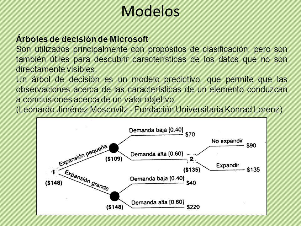 Árboles de decisión de Microsoft Son utilizados principalmente con propósitos de clasicación, pero son también útiles para descubrir características d