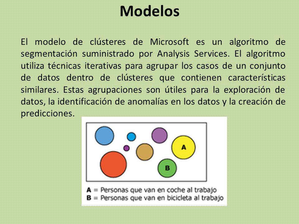 El modelo de clústeres de Microsoft es un algoritmo de segmentación suministrado por Analysis Services. El algoritmo utiliza técnicas iterativas para