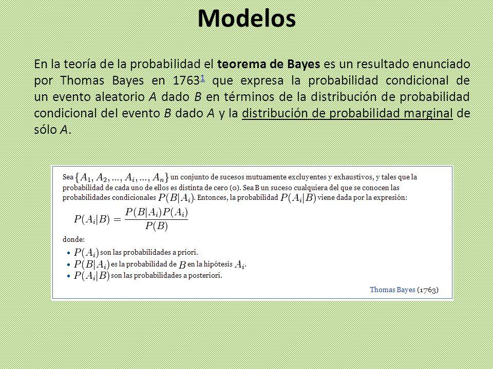 En la teoría de la probabilidad el teorema de Bayes es un resultado enunciado por Thomas Bayes en 1763 1 que expresa la probabilidad condicional de un