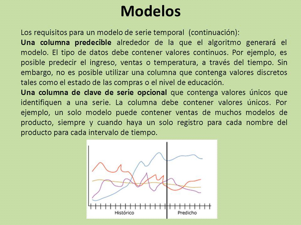 Los requisitos para un modelo de serie temporal (continuación): Una columna predecible alrededor de la que el algoritmo generará el modelo. El tipo de