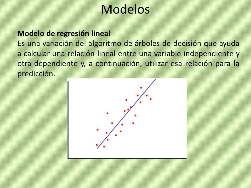 Modelo de regresión lineal Es una variación del algoritmo de árboles de decisión que ayuda a calcular una relación lineal entre una variable independi