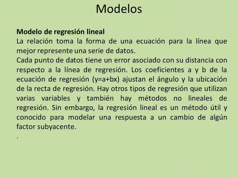 Modelo de regresión lineal La relación toma la forma de una ecuación para la línea que mejor represente una serie de datos. Cada punto de datos tiene