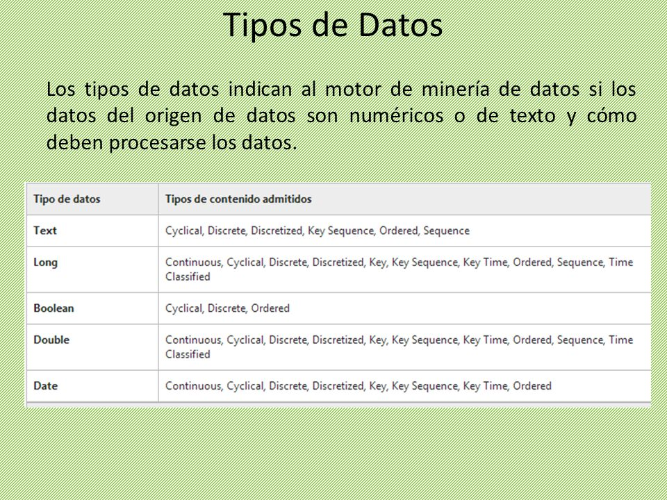Los tipos de datos indican al motor de minería de datos si los datos del origen de datos son numéricos o de texto y cómo deben procesarse los datos. T