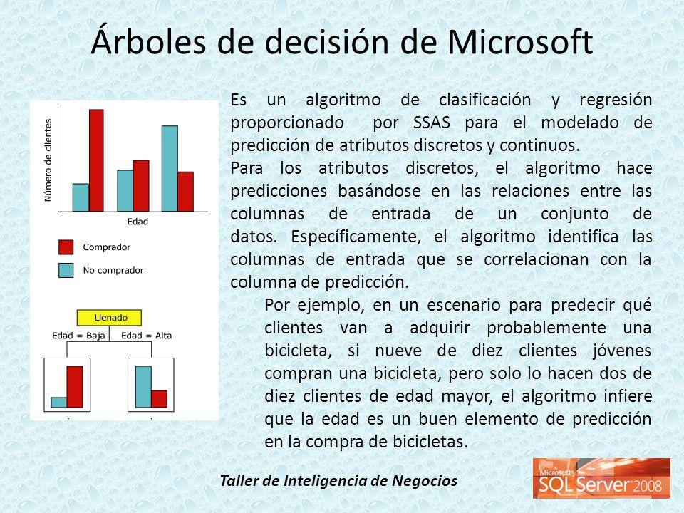 Taller de Inteligencia de Negocios Es un algoritmo de clasificación y regresión proporcionado por SSAS para el modelado de predicción de atributos dis