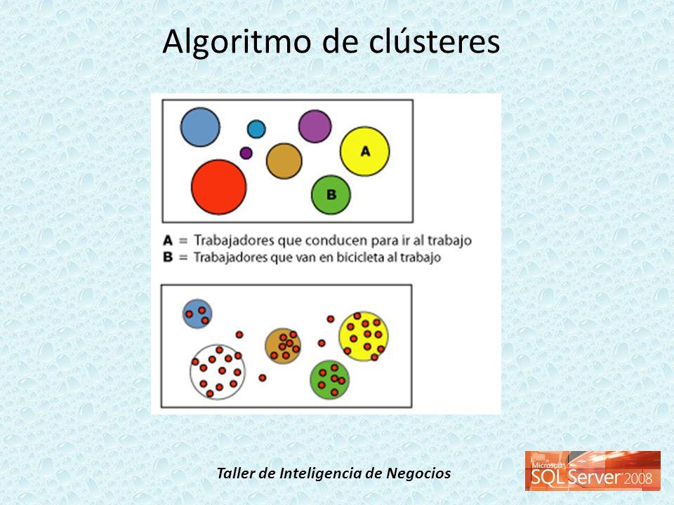Taller de Inteligencia de Negocios Algoritmo de clústeres
