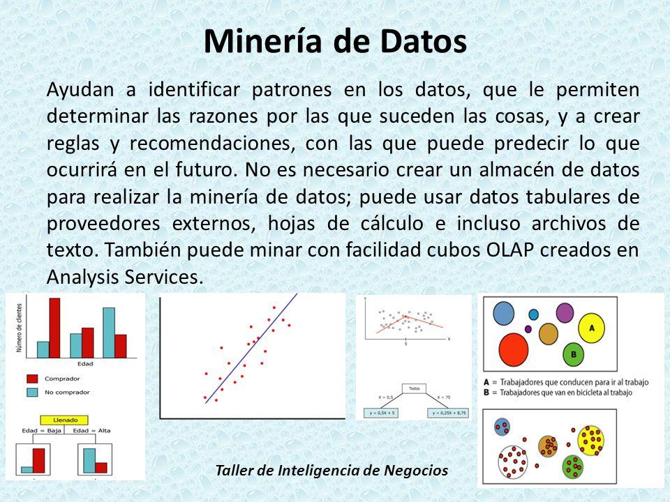 Taller de Inteligencia de Negocios Ayudan a identificar patrones en los datos, que le permiten determinar las razones por las que suceden las cosas, y