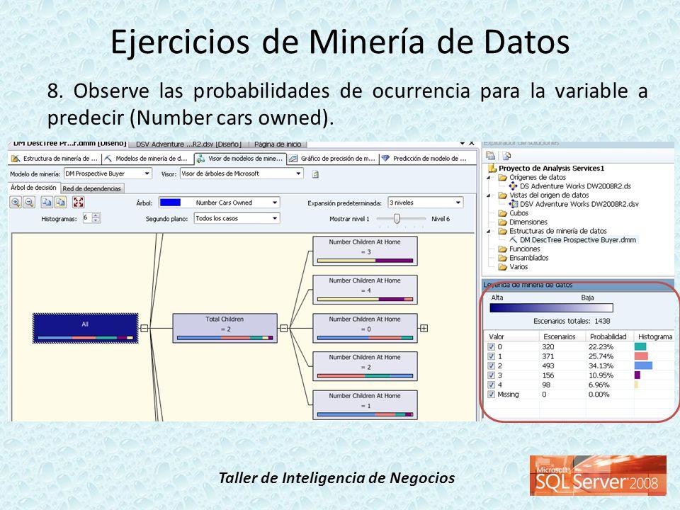 Taller de Inteligencia de Negocios 8. Observe las probabilidades de ocurrencia para la variable a predecir (Number cars owned). Ejercicios de Minería