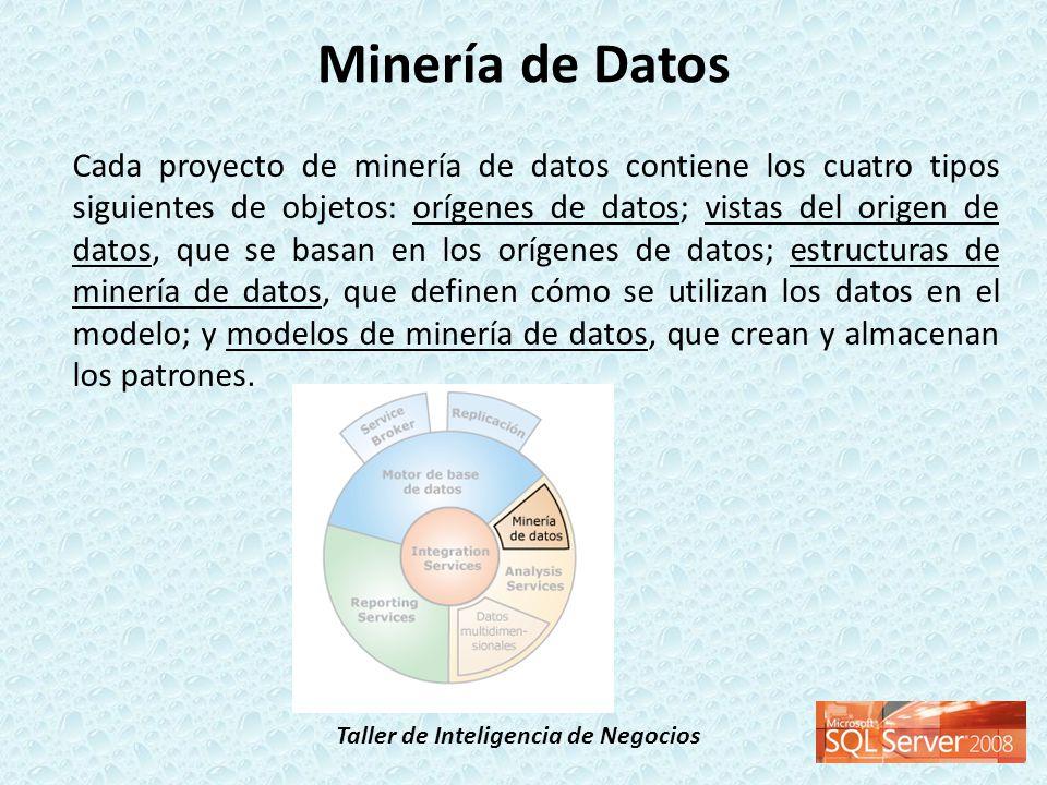 Taller de Inteligencia de Negocios Cada proyecto de minería de datos contiene los cuatro tipos siguientes de objetos: orígenes de datos; vistas del or