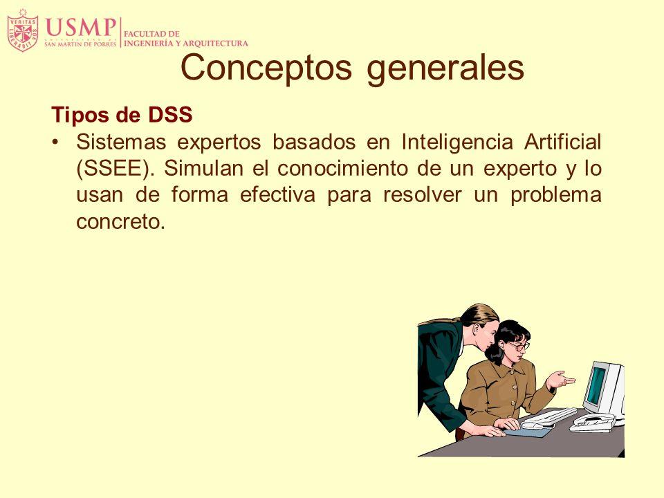 Tipos de DSS Sistemas expertos basados en Inteligencia Artificial (SSEE). Simulan el conocimiento de un experto y lo usan de forma efectiva para resol