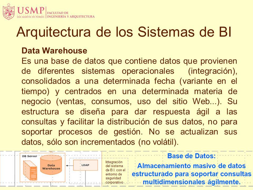 Data Warehouse Es una base de datos que contiene datos que provienen de diferentes sistemas operacionales (integración), consolidados a una determinad
