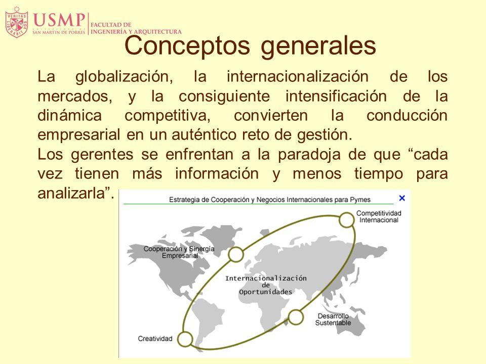 Conceptos generales La globalización, la internacionalización de los mercados, y la consiguiente intensificación de la dinámica competitiva, convierte