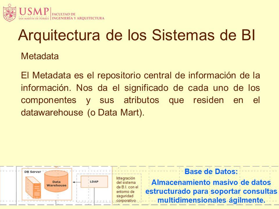 Metadata El Metadata es el repositorio central de información de la información. Nos da el significado de cada uno de los componentes y sus atributos