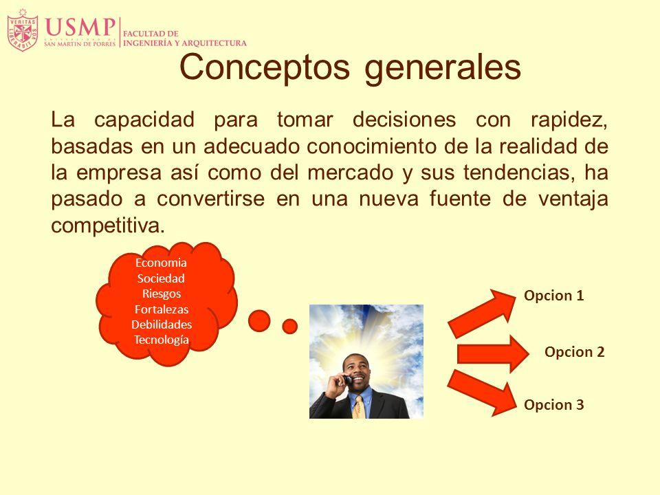Conceptos generales La capacidad para tomar decisiones con rapidez, basadas en un adecuado conocimiento de la realidad de la empresa así como del merc