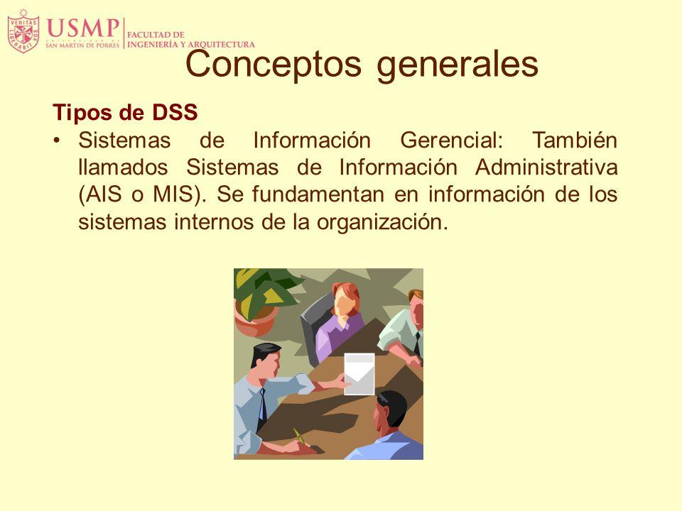 Tipos de DSS Sistemas de Información Gerencial: También llamados Sistemas de Información Administrativa (AIS o MIS). Se fundamentan en información de