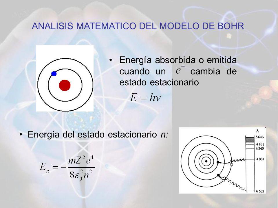 Energía absorbida o emitida cuando un cambia de estado estacionario Energía del estado estacionario n: ANALISIS MATEMATICO DEL MODELO DE BOHR