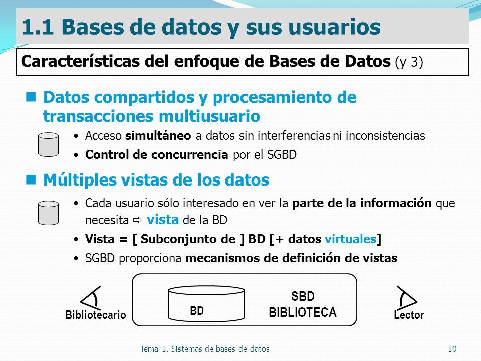 Tema 1. Sistemas de bases de datos10 Datos compartidos y procesamiento de transacciones multiusuario Acceso simultáneo a datos sin interferencias ni i