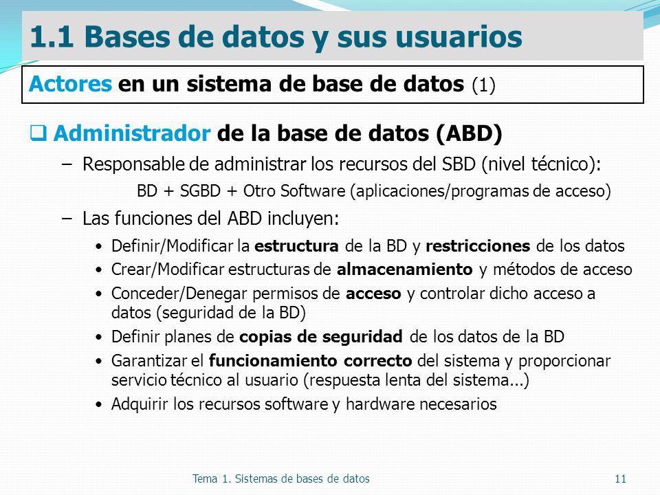 Tema 1. Sistemas de bases de datos11 Administrador de la base de datos (ABD) –Responsable de administrar los recursos del SBD (nivel técnico): BD + SG