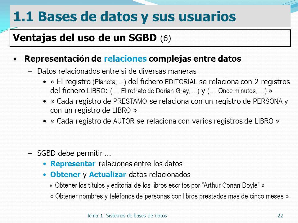Tema 1. Sistemas de bases de datos22 Representación de relaciones complejas entre datos –Datos relacionados entre sí de diversas maneras « El registro