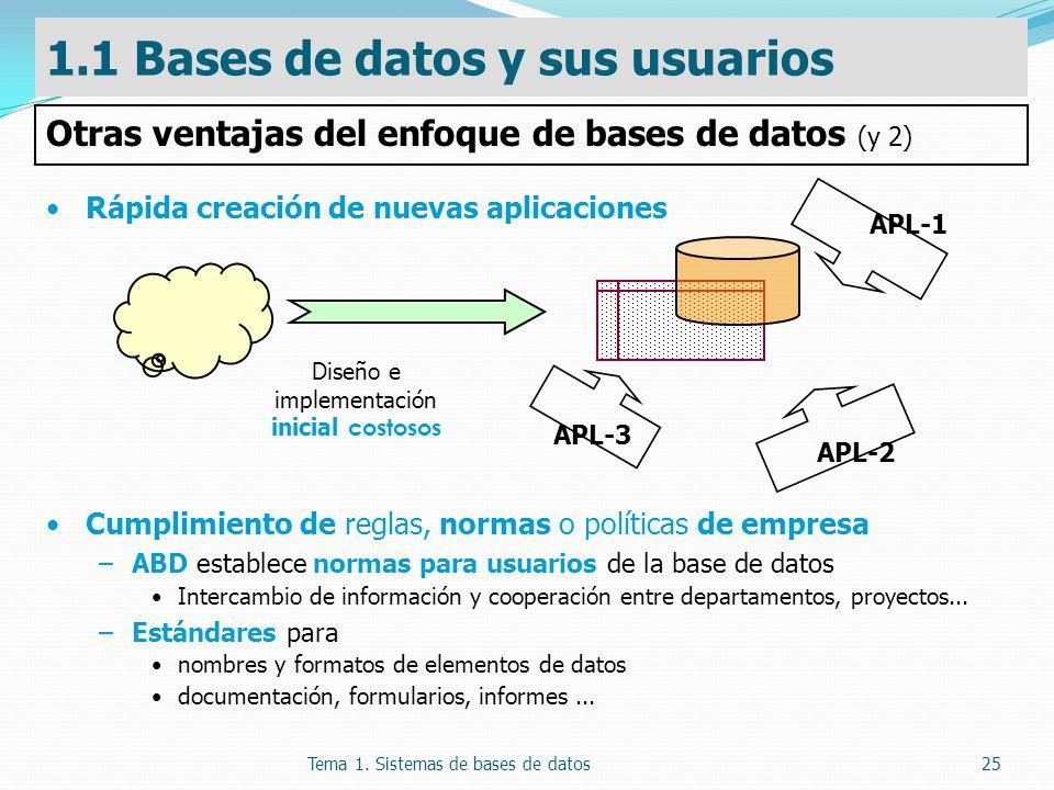 Tema 1. Sistemas de bases de datos25 Rápida creación de nuevas aplicaciones Cumplimiento de reglas, normas o políticas de empresa –ABD establece norma
