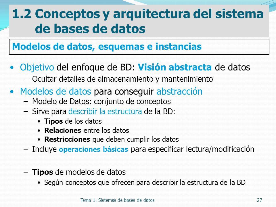Tema 1. Sistemas de bases de datos27 Objetivo del enfoque de BD: Visión abstracta de datos –Ocultar detalles de almacenamiento y mantenimiento Modelos