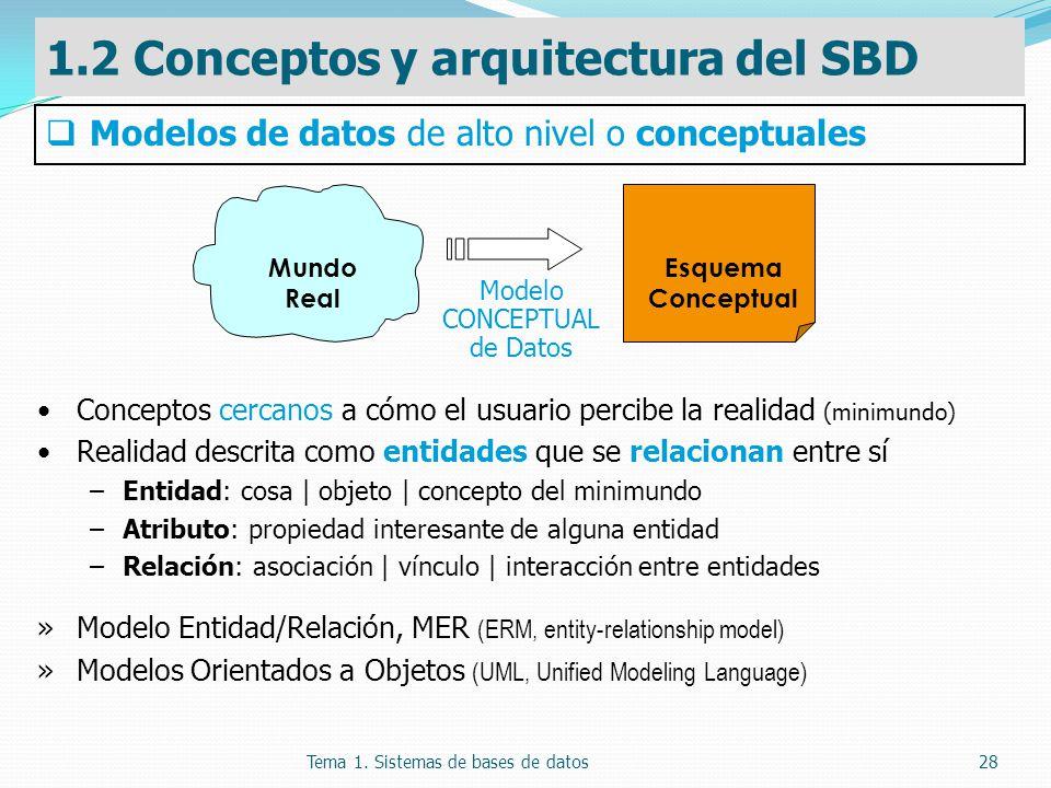 Tema 1. Sistemas de bases de datos28 Conceptos cercanos a cómo el usuario percibe la realidad (minimundo) Realidad descrita como entidades que se rela