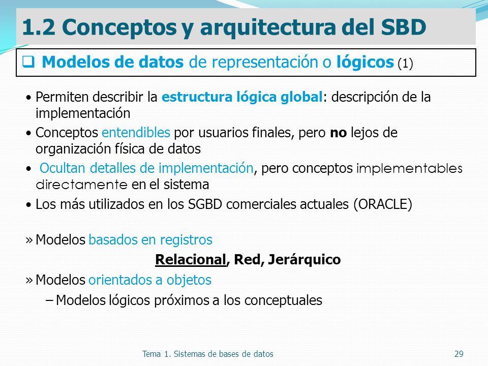 Tema 1. Sistemas de bases de datos29 Permiten describir la estructura lógica global: descripción de la implementación Conceptos entendibles por usuari