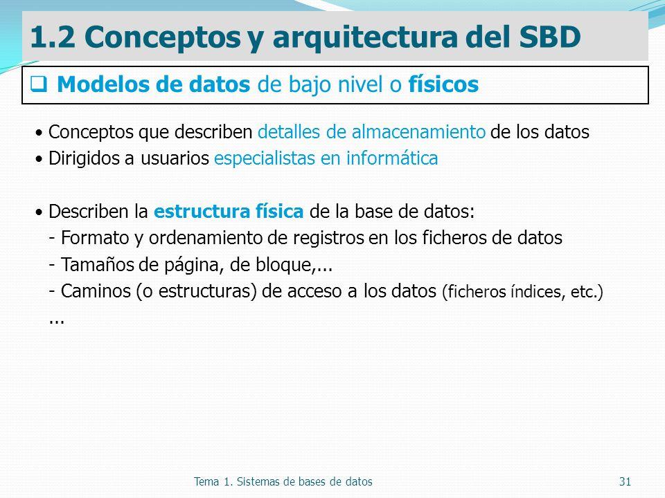 Tema 1. Sistemas de bases de datos31 Conceptos que describen detalles de almacenamiento de los datos Dirigidos a usuarios especialistas en informática