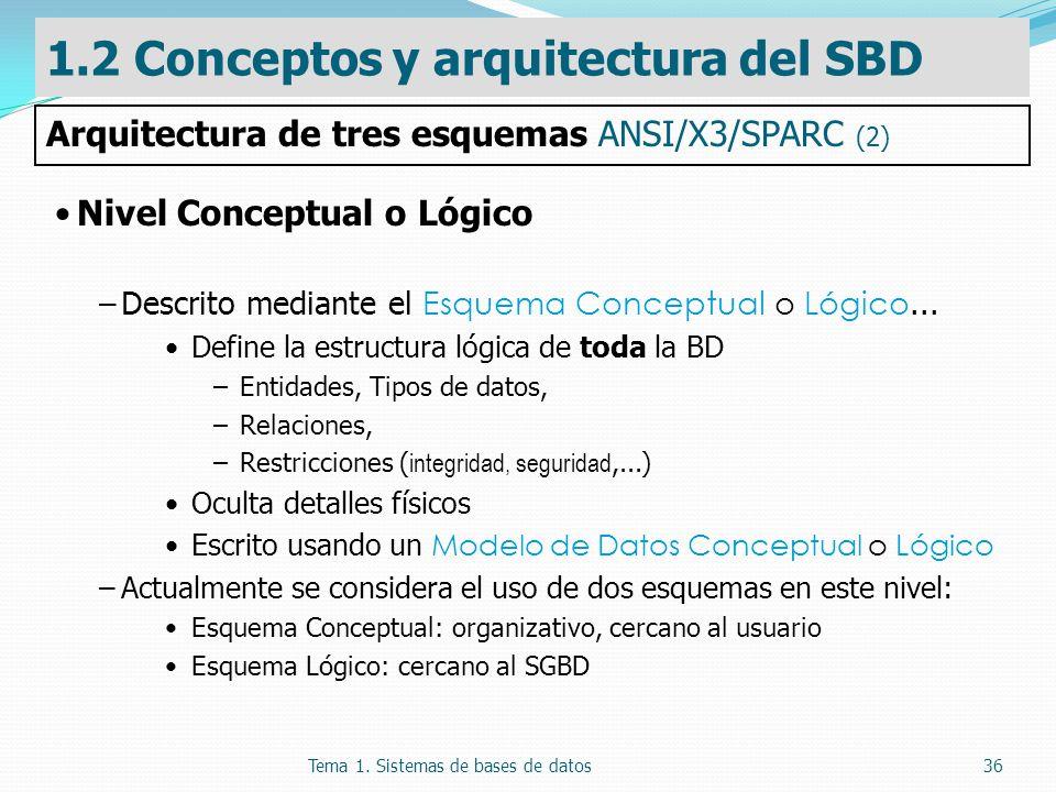 Tema 1. Sistemas de bases de datos36 Nivel Conceptual o Lógico –Descrito mediante el Esquema Conceptual o Lógico... Define la estructura lógica de tod