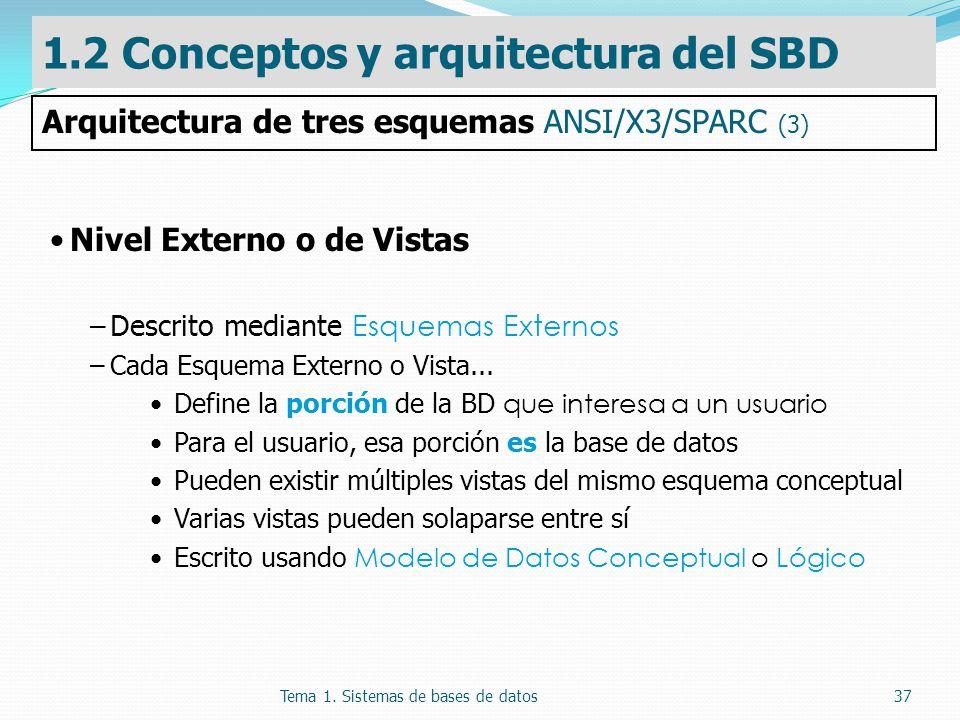 Tema 1. Sistemas de bases de datos37 Nivel Externo o de Vistas –Descrito mediante Esquemas Externos –Cada Esquema Externo o Vista... Define la porción