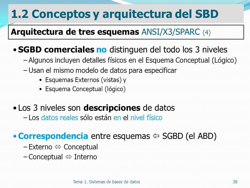 Tema 1. Sistemas de bases de datos38 SGBD comerciales no distinguen del todo los 3 niveles –Algunos incluyen detalles físicos en el Esquema Conceptual