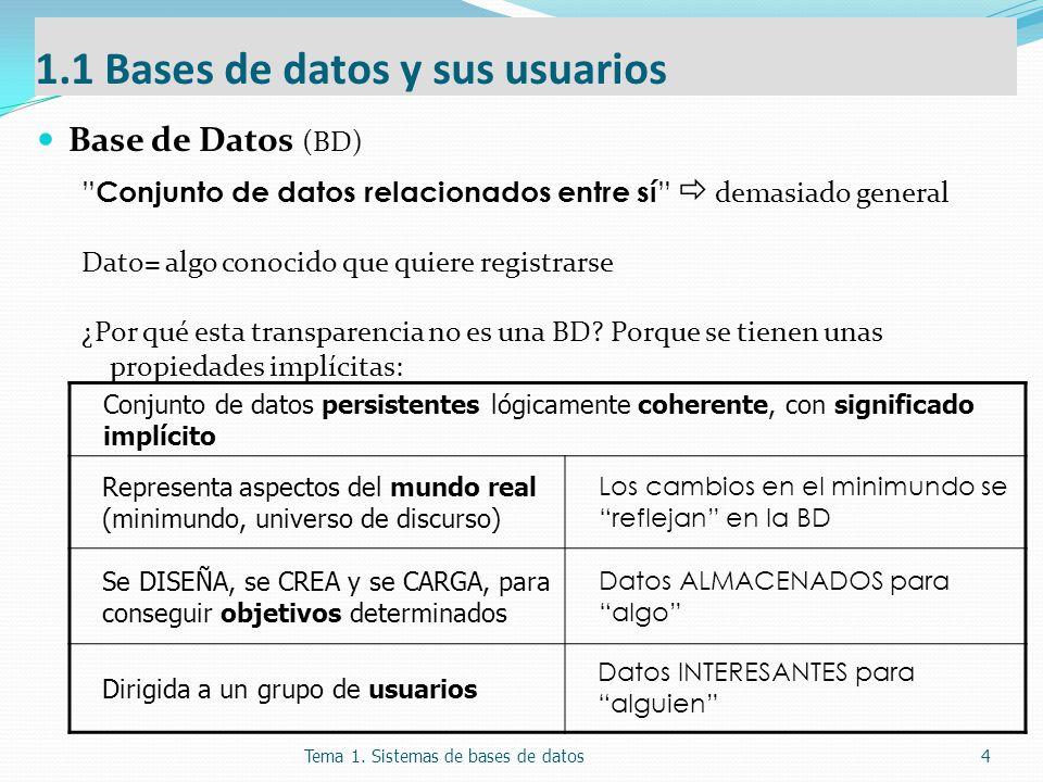 1.1 Bases de datos y sus usuarios Base de Datos (BD) Conjunto de datos relacionados entre sí demasiado general Dato= algo conocido que quiere registrarse ¿Por qué esta transparencia no es una BD.