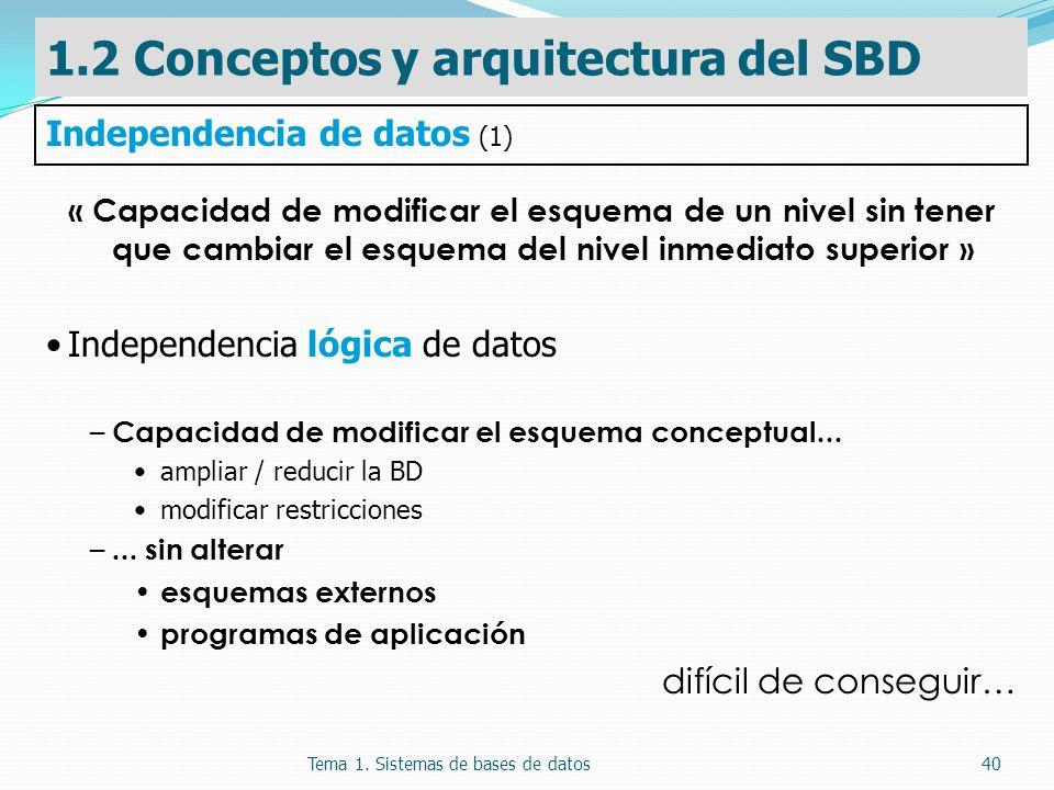Tema 1. Sistemas de bases de datos40 « Capacidad de modificar el esquema de un nivel sin tener que cambiar el esquema del nivel inmediato superior » I