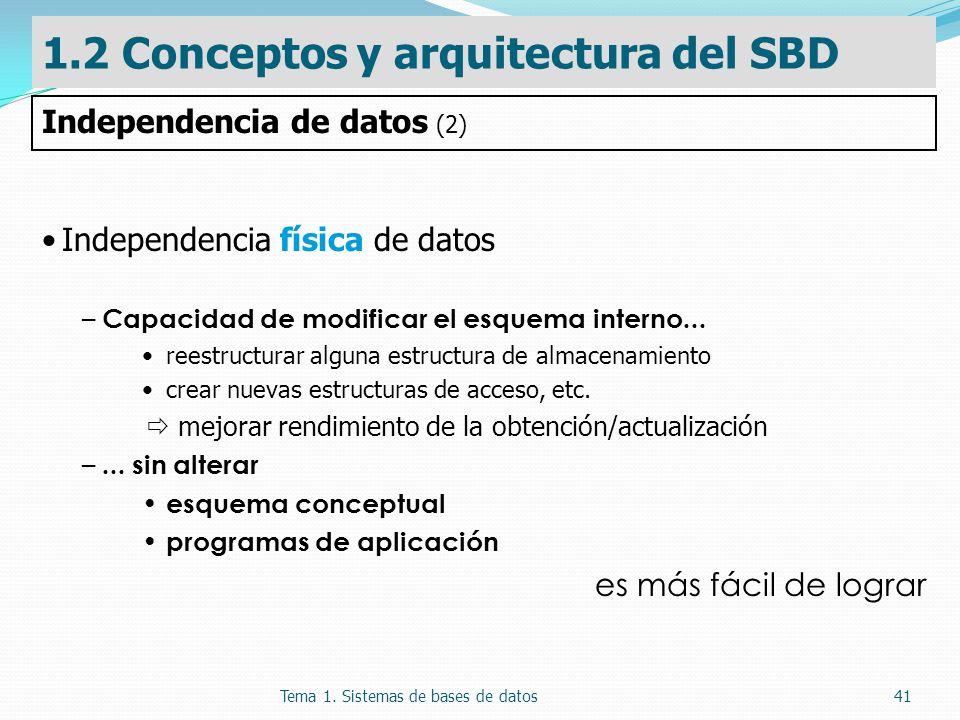 Tema 1. Sistemas de bases de datos41 Independencia física de datos – Capacidad de modificar el esquema interno... reestructurar alguna estructura de a