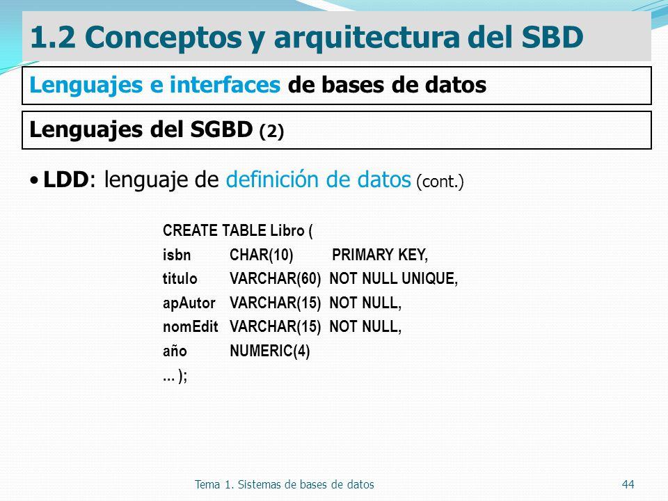 Tema 1. Sistemas de bases de datos44 LDD: lenguaje de definición de datos (cont.) CREATE TABLE Libro ( isbnCHAR(10) PRIMARY KEY, tituloVARCHAR(60) NOT
