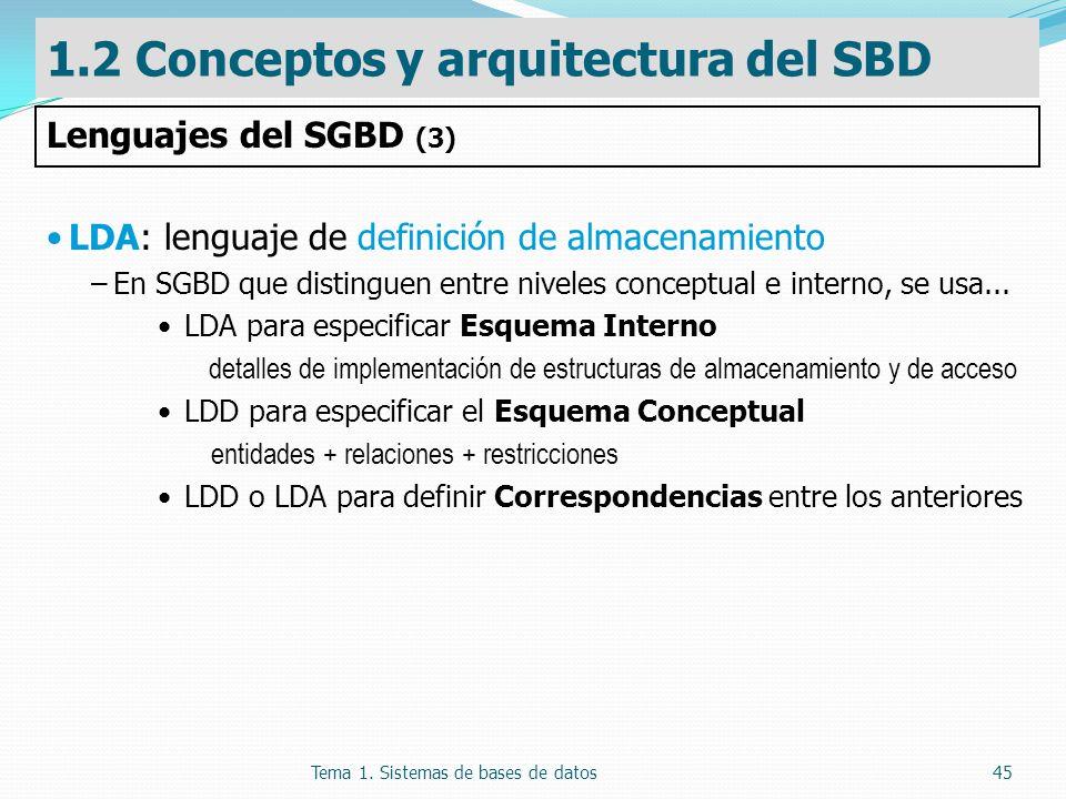 Tema 1. Sistemas de bases de datos45 LDA: lenguaje de definición de almacenamiento –En SGBD que distinguen entre niveles conceptual e interno, se usa.