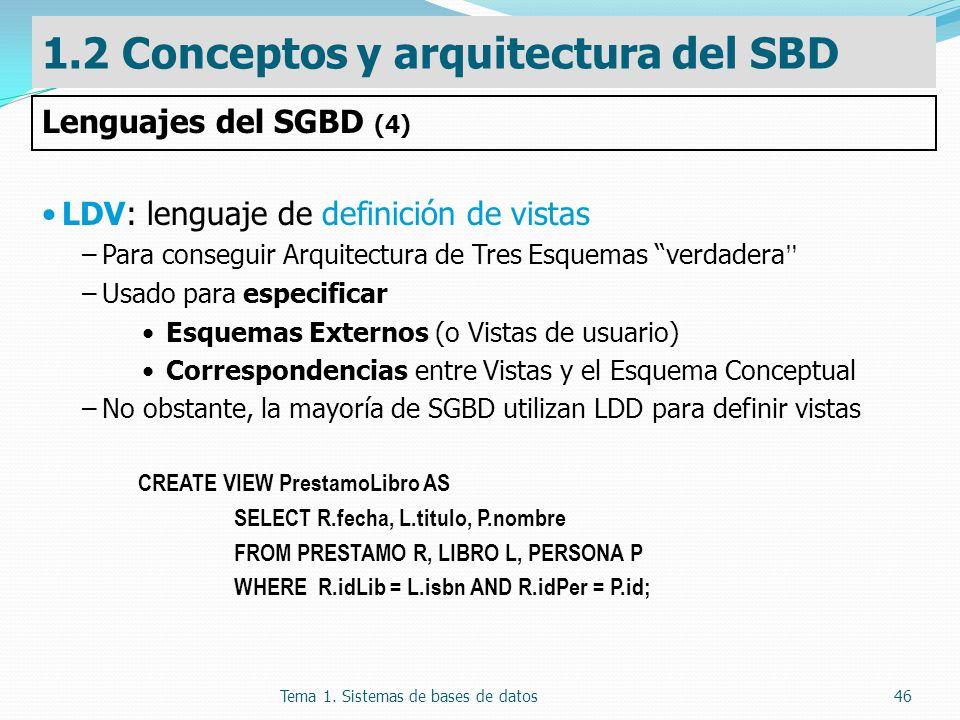 Tema 1. Sistemas de bases de datos46 LDV: lenguaje de definición de vistas –Para conseguir Arquitectura de Tres Esquemas verdadera –Usado para especif
