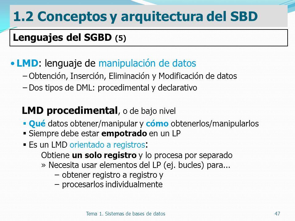 Tema 1. Sistemas de bases de datos47 LMD: lenguaje de manipulación de datos –Obtención, Inserción, Eliminación y Modificación de datos –Dos tipos de D
