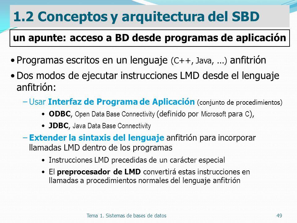 Tema 1. Sistemas de bases de datos49 Programas escritos en un lenguaje (C++, Java,...) anfitrión Dos modos de ejecutar instrucciones LMD desde el leng