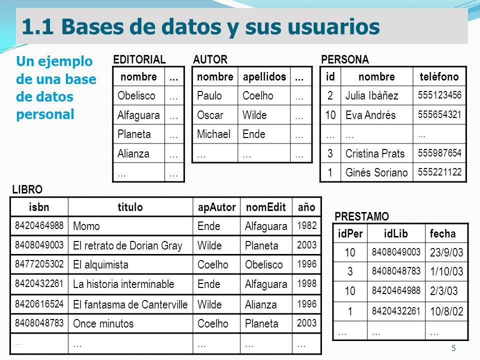 Tema 1. Sistemas de bases de datos5 1.1 Bases de datos y sus usuarios Un ejemplo de una base de datos personal LIBRO AUTOR isbntituloapAutornomEditaño