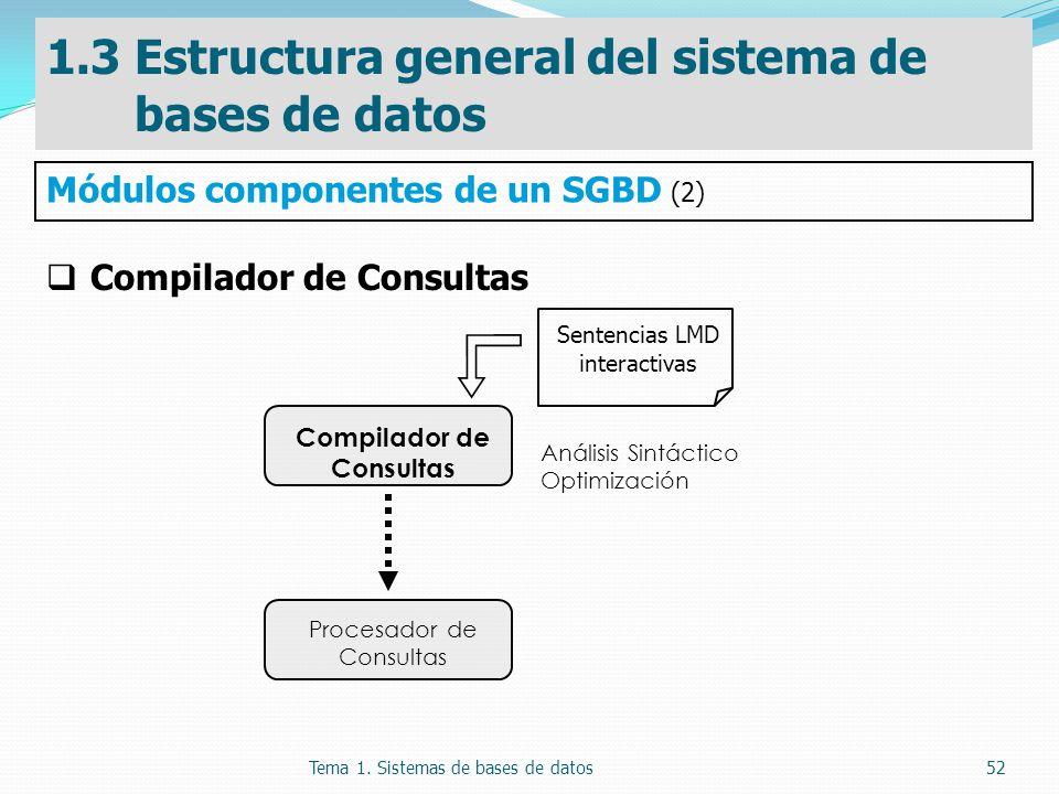 Tema 1. Sistemas de bases de datos52 Compilador de Consultas Sentencias LMD interactivas Análisis Sintáctico Optimización Compilador de Consultas Proc